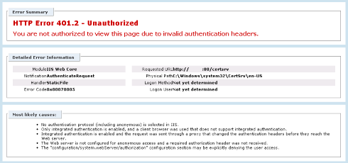 IIS : Windows Authentication 401.2 Unauthorised